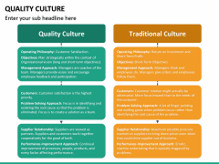 Quality Culture PPT Slide 28