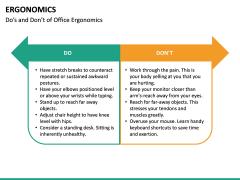 Ergonomics PPT Slide 27