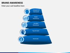 Brand Awareness PPT Slide 9