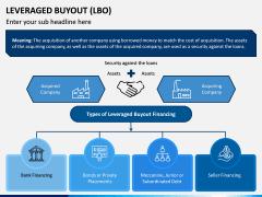 Leveraged Buyout PPT Slide 2
