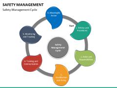 Safety management PPT slide 17