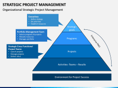 Strategic Project Management PPT Slide 2