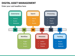 Digital Asset Management PPT Slide 27