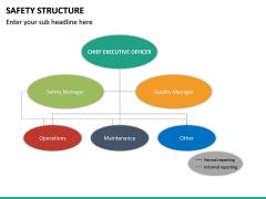 Safety Structure PPT Slide 18