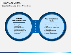 Financial Crime PPT Slide 5