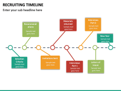 Recruiting Timeline PPT Slide 15
