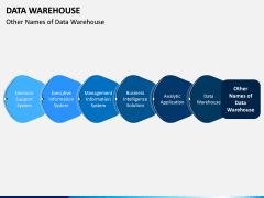 Data Warehouse PPT Slide 15