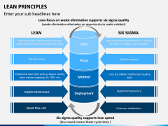 Lean Principles PPT slide 12
