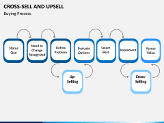 Cross Selling Up Selling PPT Slide 12