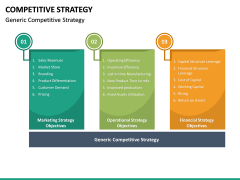 Competitive Strategy PPT Slide 13