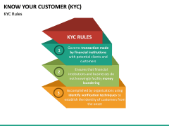 Know Your Customer (KYC) PPT Slide 19
