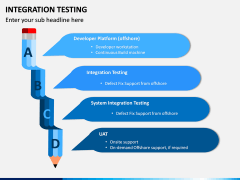 Integration Testing PPT Slide 2