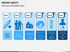 Patient Safety PPT Slide 1