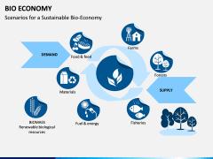 Bio Economy PPT Slide 2