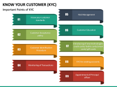 Know Your Customer (KYC) PPT Slide 18