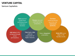 Venture Capital PPT Slide 32