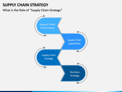 Supply Chain Strategy PPT Slide 11