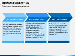 Business Forecasting PPT Slide 8
