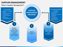Supplier Management PPT Slide 1