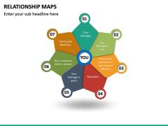 Relationship Maps PPT Slide 10