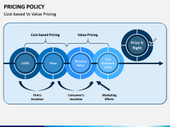 Pricing Policy PPT Slide 8