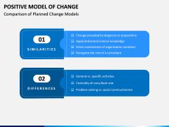 Positive Model of Change PPT Slide 7