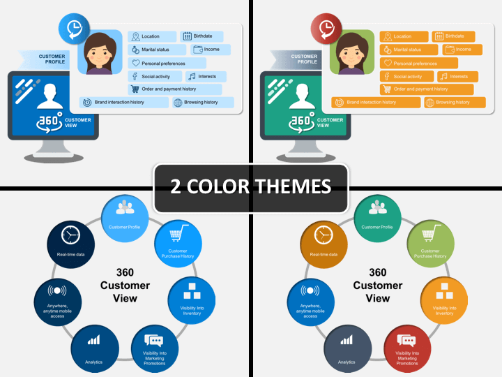 360 Degree Customer Profile Powerpoint Template Sketchbubble