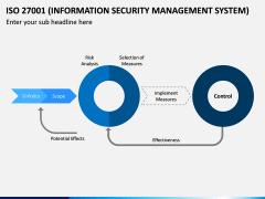 ISO 27001 PPT Slide 16
