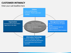 Customer Intimacy PPT Slide 12