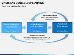Single and Double Loop Learning PPT Slide 9