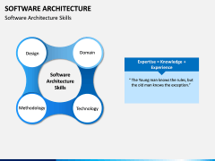 Software Architecture PPT Slide 5