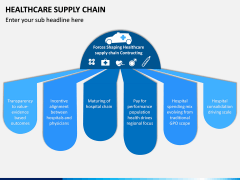 Healthcare Supply Chain PPT Slide 6
