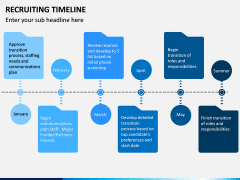 Recruiting Timeline PPT Slide 10