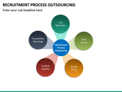 Recruitment Process Outsourcing PPT Slide 29