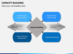 Capacity Building PPT Slide 3