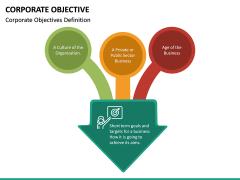 Corporate Objective PPT Slide 15
