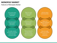 Monopoly Market PPT Slide 19