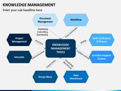 Knowledge Management PPT Slide 11