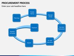 Procurement Process PPT Slide 4