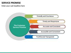 Service Promise PPT slide 20