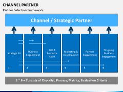 Channel Partner PPT Slide 11