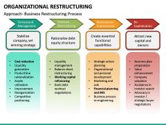 Organizational Restructuring PPT Slide 17