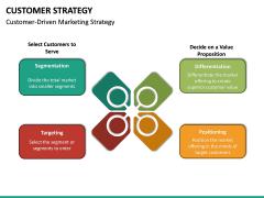 Customer Strategy PPT Slide 22