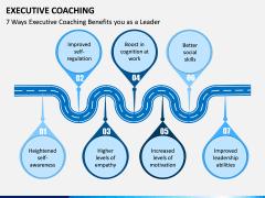 Executive Coaching PPT Slide 14