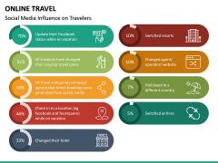 Online Travel PPT Slide 33