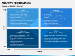 Adaptive Performance PPT Slide 9