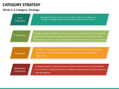 Category Strategy PPT Slide 13