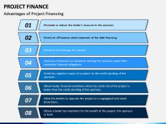 Project Finance PPT Slide 14