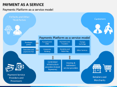 Payment as a Service PPT Slide 4