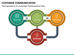 Customer Communication PPT Slide 19
